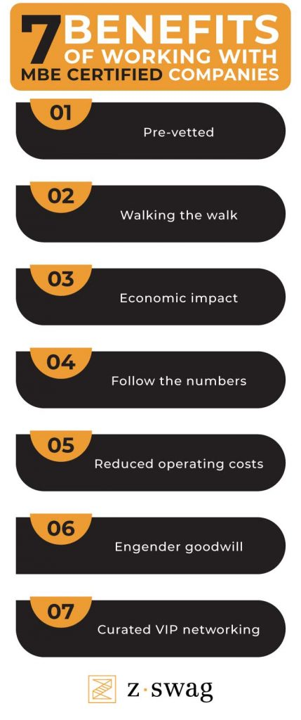An infographic listing the 7 benefits of working with MBE certified companies detailed in this post